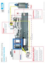 CD/DVD recycling - MRS - CD/DVD sprue recycling